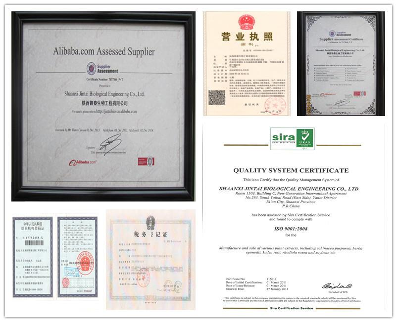 certifications of Shaanxi Jintai Biological Engineering Co.,Ltd.jpg